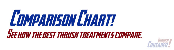 Thrush cure and treatment comparison chart